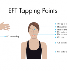 EFT Tapping for Headaches